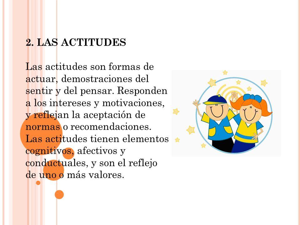 2. LAS ACTITUDES