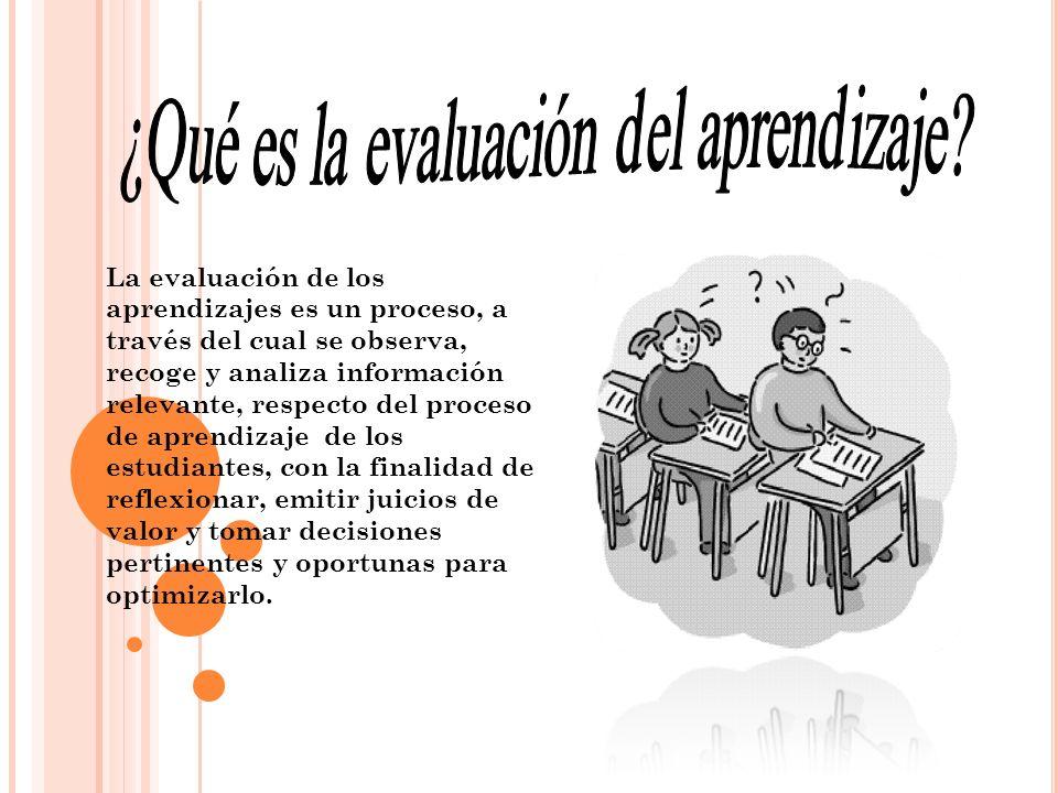 ¿Qué es la evaluación del aprendizaje
