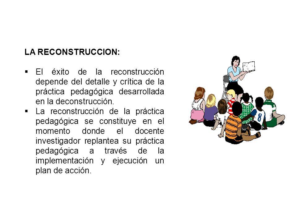 LA RECONSTRUCCION: El éxito de la reconstrucción depende del detalle y crítica de la práctica pedagógica desarrollada en la deconstrucción.