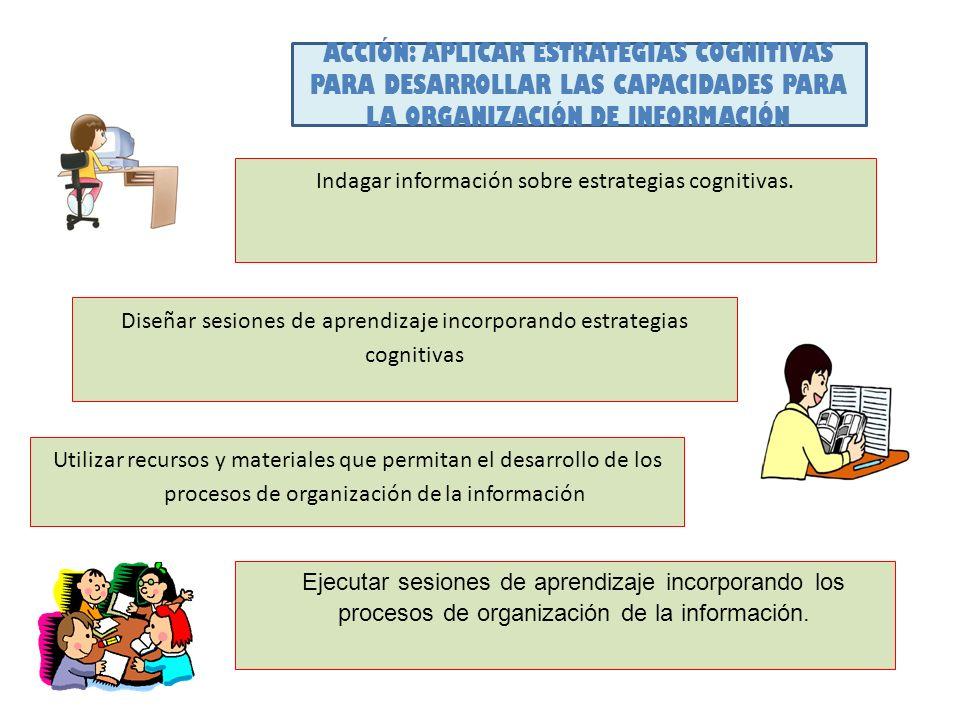 ACCIÓN: APLICAR ESTRATEGIAS COGNITIVAS PARA DESARROLLAR LAS CAPACIDADES PARA LA ORGANIZACIÓN DE INFORMACIÓN