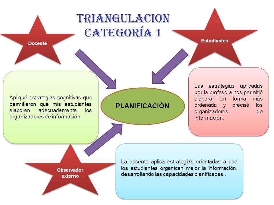 TRIANGULACION Categoría 1
