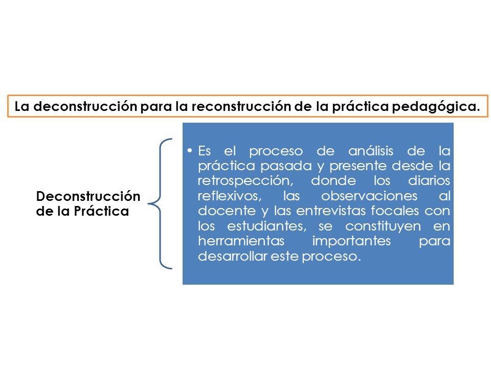 La deconstrucción para la reconstrucción de la práctica pedagógica.