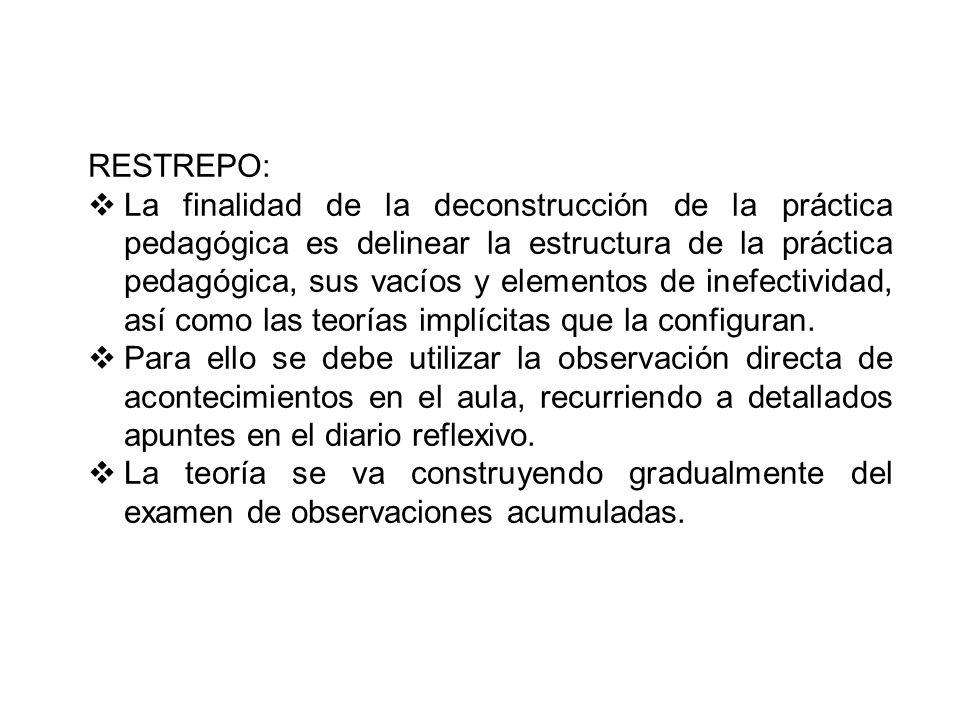 RESTREPO: