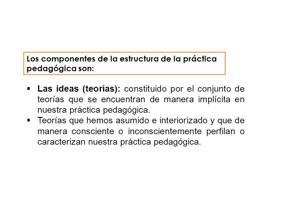 Los componentes de la estructura de la práctica