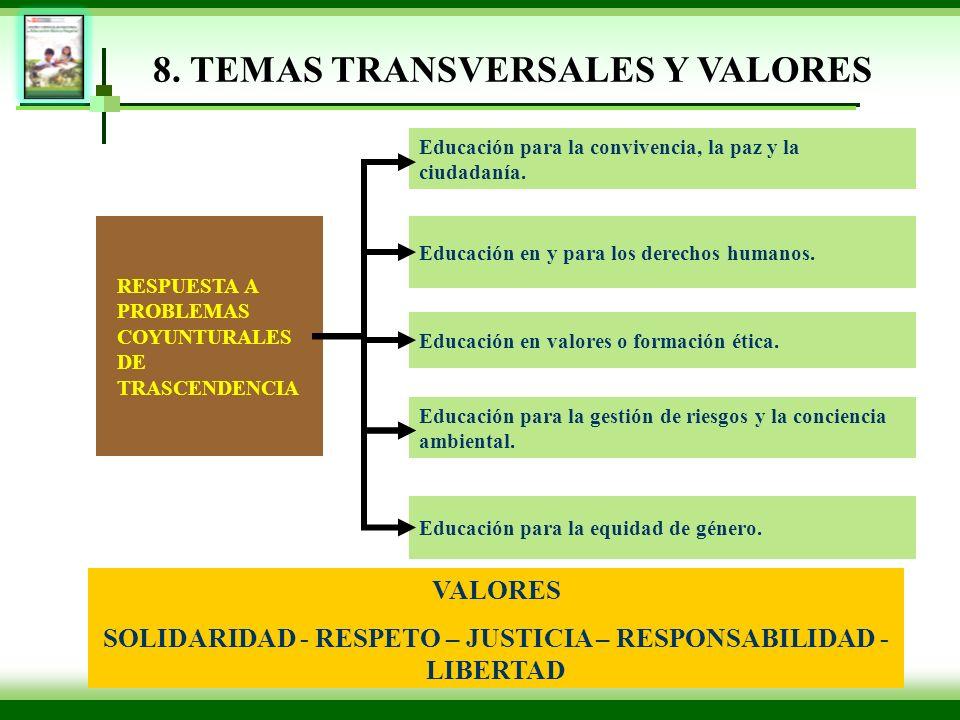 8. TEMAS TRANSVERSALES Y VALORES