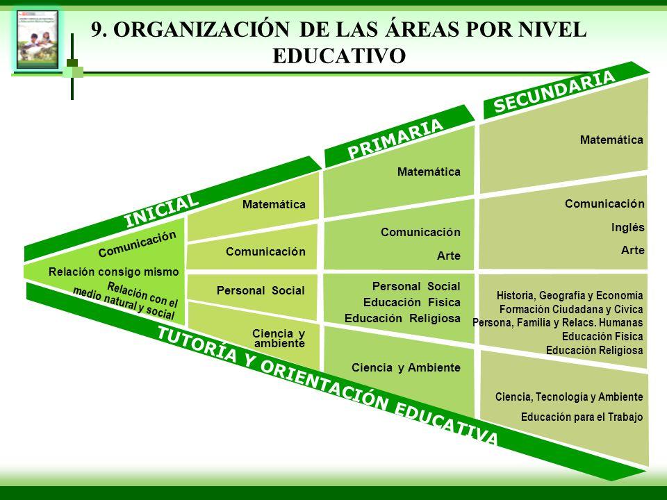 9. ORGANIZACIÓN DE LAS ÁREAS POR NIVEL EDUCATIVO