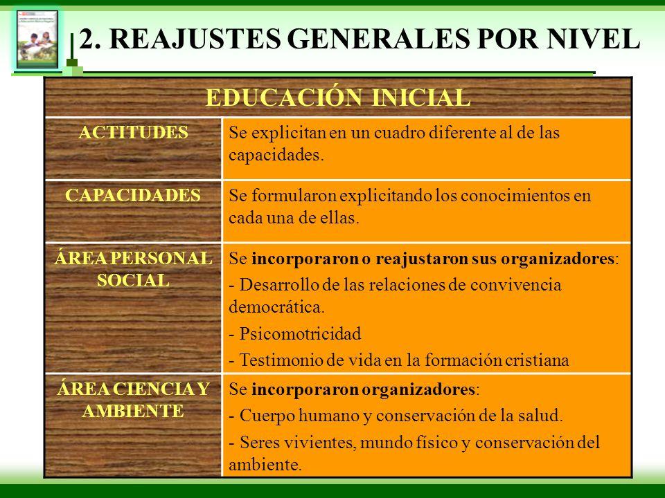 2. REAJUSTES GENERALES POR NIVEL