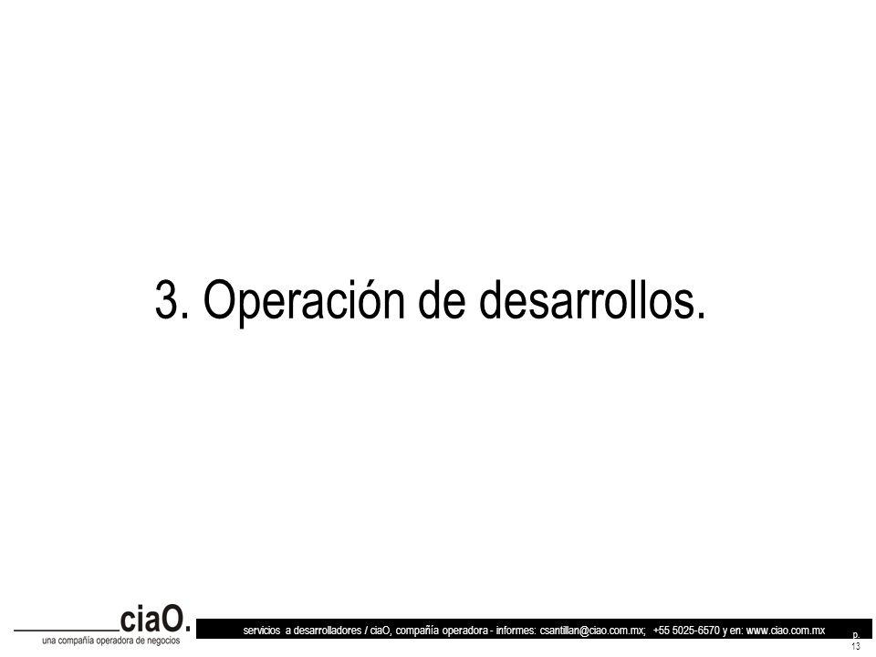 3. Operación de desarrollos.