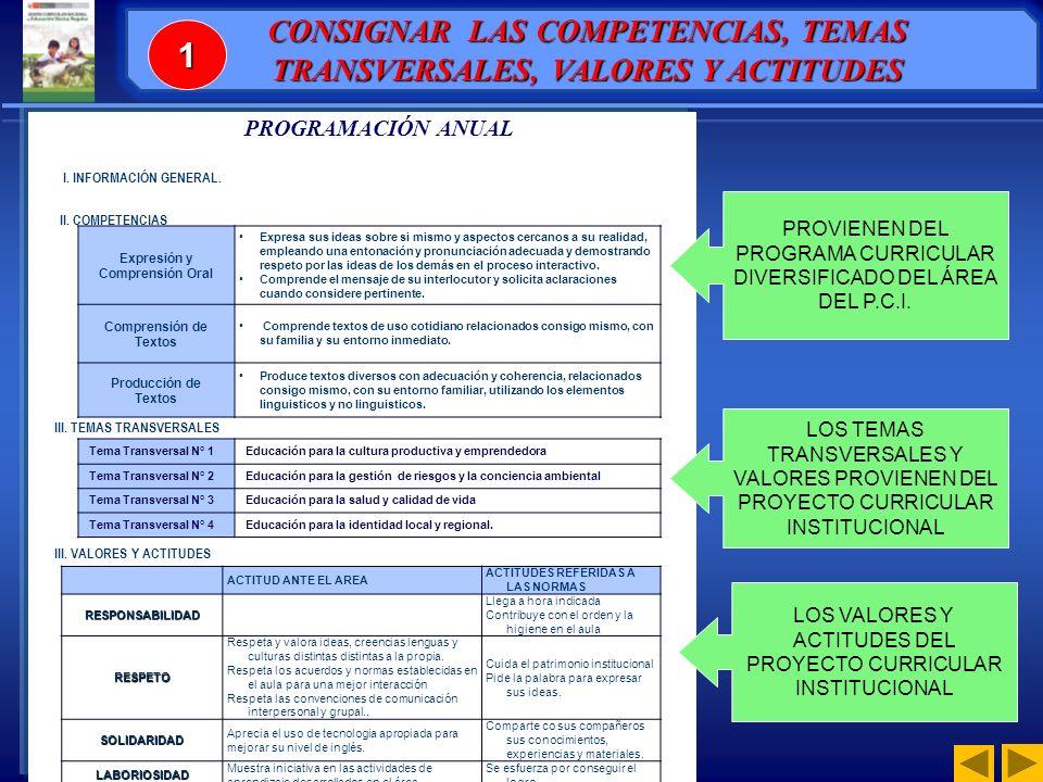 1 CONSIGNAR LAS COMPETENCIAS, TEMAS TRANSVERSALES, VALORES Y ACTITUDES