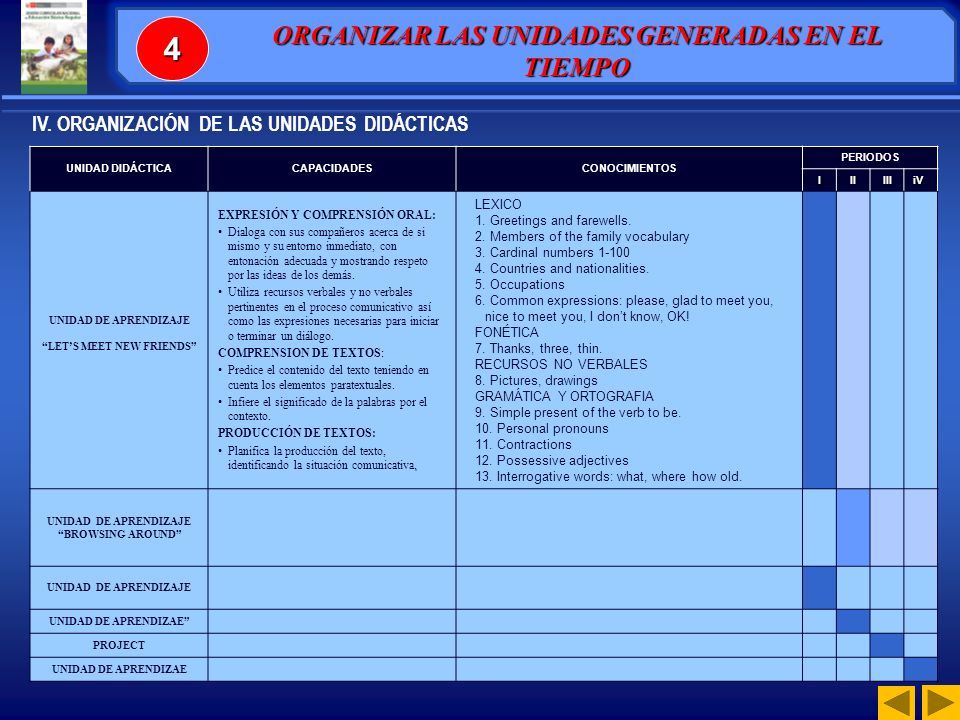ORGANIZAR LAS UNIDADES GENERADAS EN EL TIEMPO LET'S MEET NEW FRIENDS