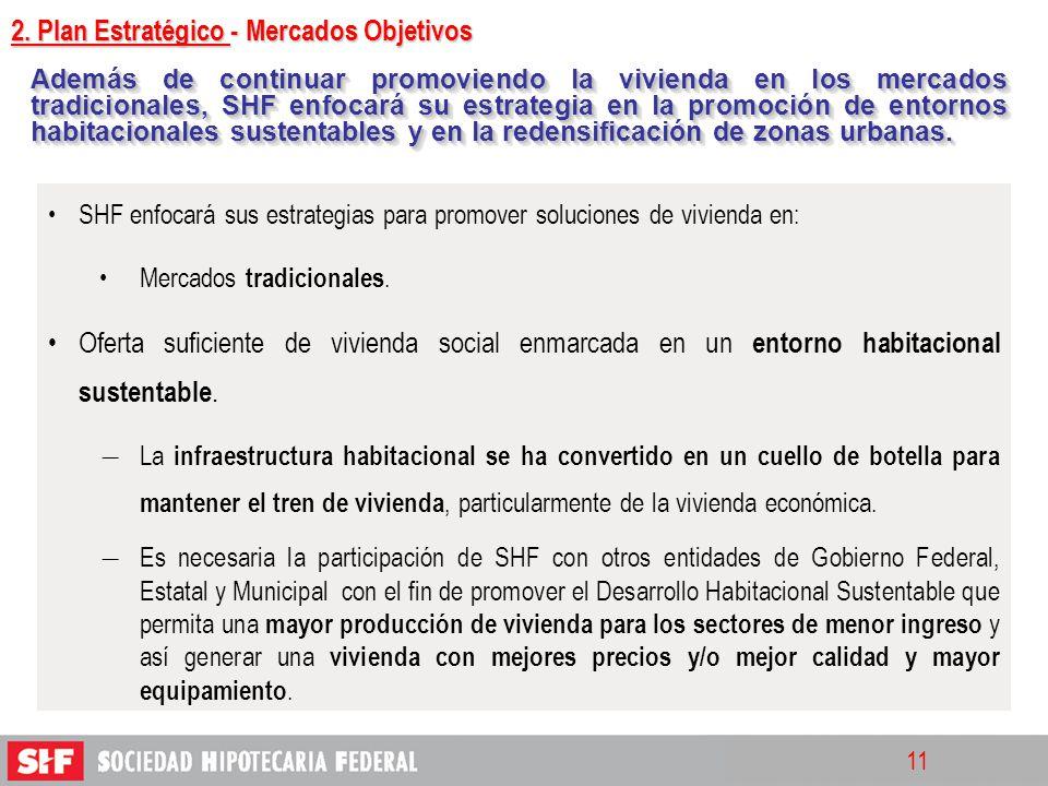 2. Plan Estratégico - Mercados Objetivos