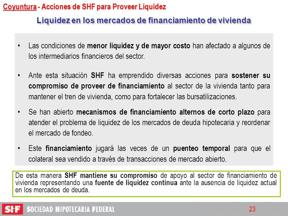 Liquidez en los mercados de financiamiento de vivienda