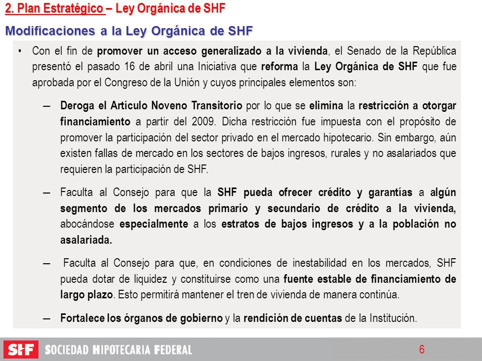 2. Plan Estratégico – Ley Orgánica de SHF