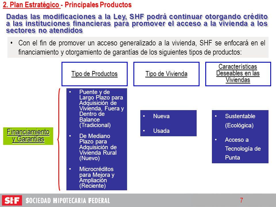 2. Plan Estratégico - Principales Productos