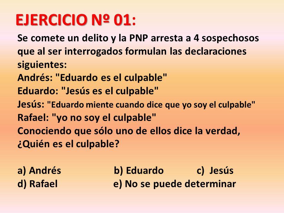EJERCICIO Nº 01: Se comete un delito y la PNP arresta a 4 sospechosos que al ser interrogados formulan las declaraciones siguientes: