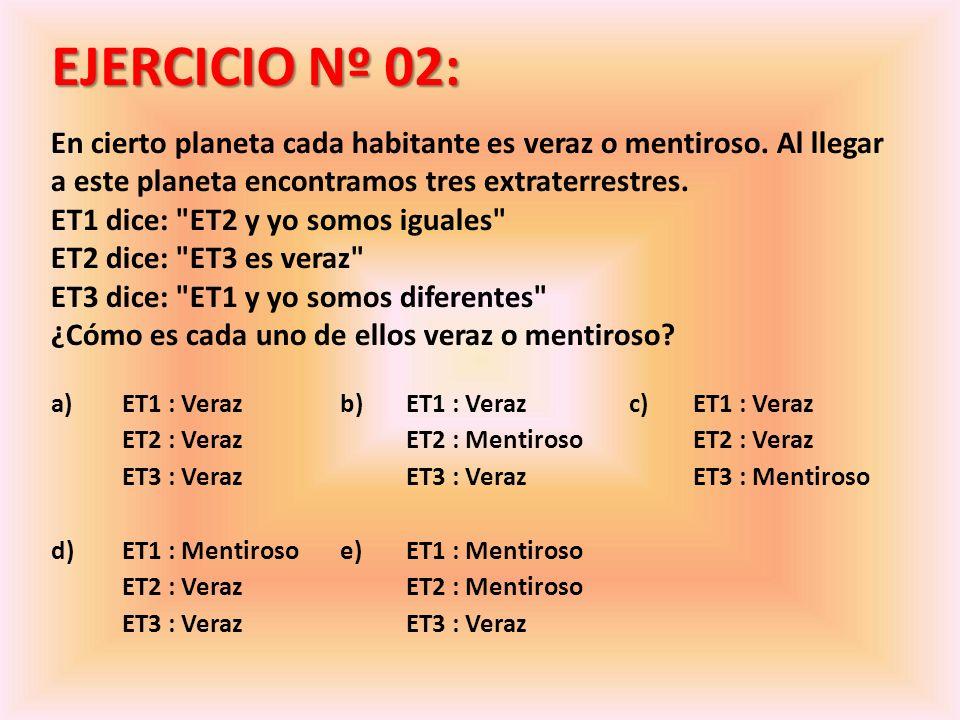 EJERCICIO Nº 02: En cierto planeta cada habitante es veraz o mentiroso. Al llegar a este planeta encontramos tres extraterrestres.