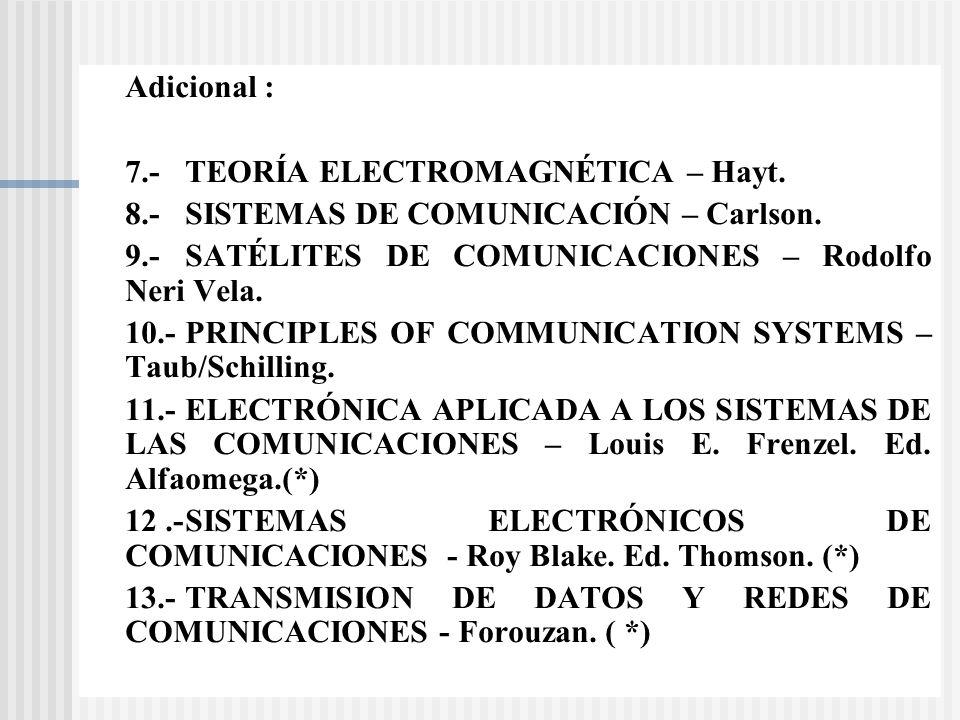 Adicional : 7.- TEORÍA ELECTROMAGNÉTICA – Hayt. 8.- SISTEMAS DE COMUNICACIÓN – Carlson. 9.- SATÉLITES DE COMUNICACIONES – Rodolfo Neri Vela.
