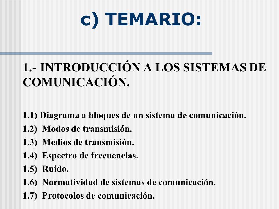 c) TEMARIO: 1.- INTRODUCCIÓN A LOS SISTEMAS DE COMUNICACIÓN.