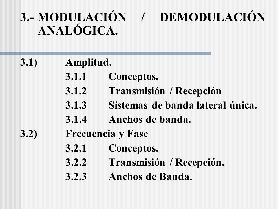 3.- MODULACIÓN / DEMODULACIÓN ANALÓGICA.