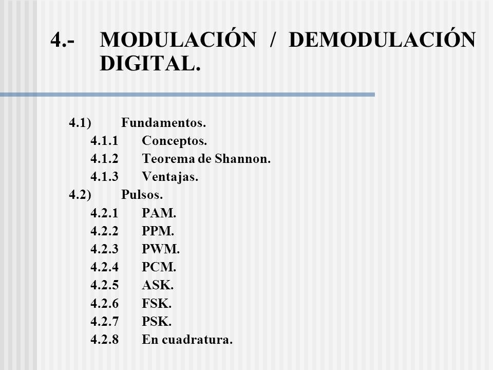 4.- MODULACIÓN / DEMODULACIÓN DIGITAL.