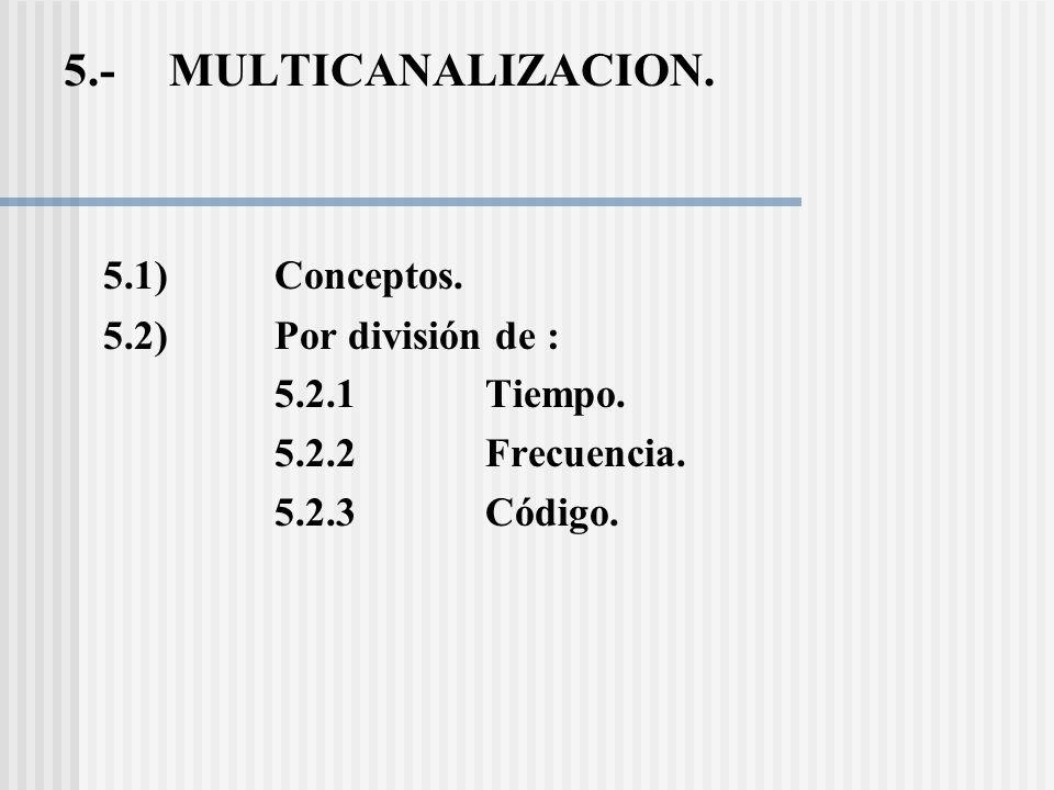 5.- MULTICANALIZACION. 5.1) Conceptos. 5.2) Por división de :
