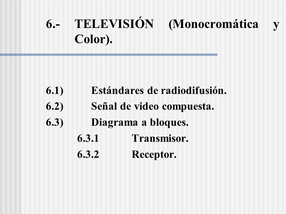 6.- TELEVISIÓN (Monocromática y Color).