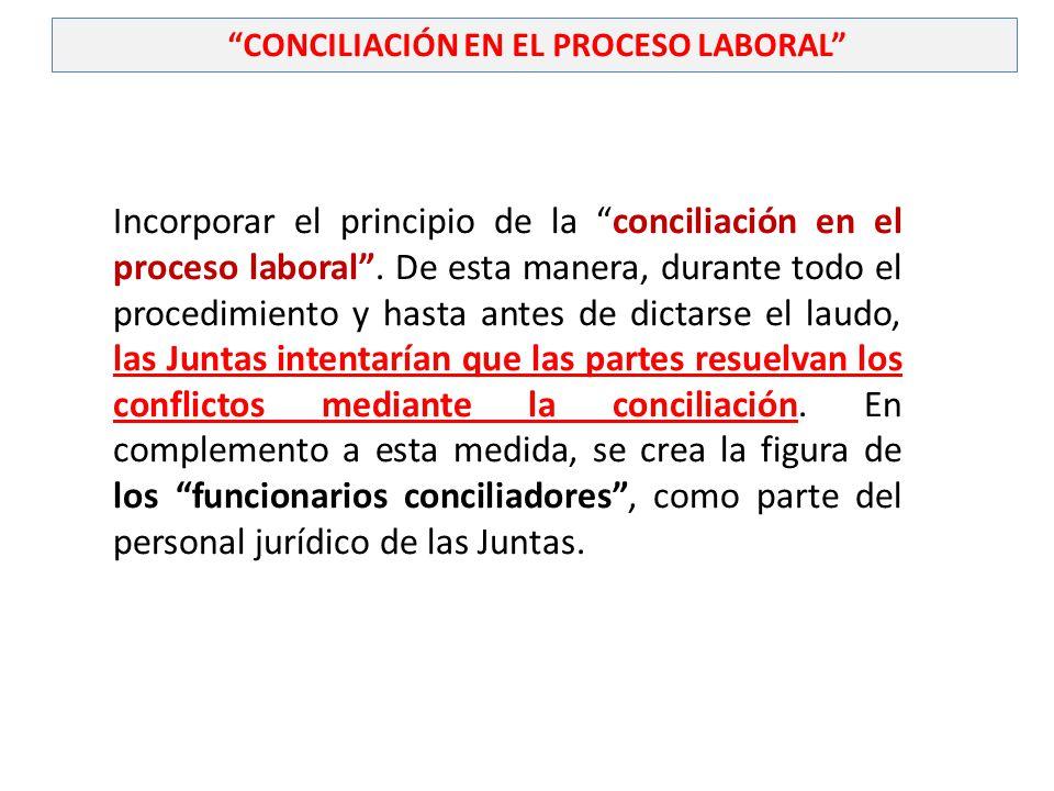 CONCILIACIÓN EN EL PROCESO LABORAL