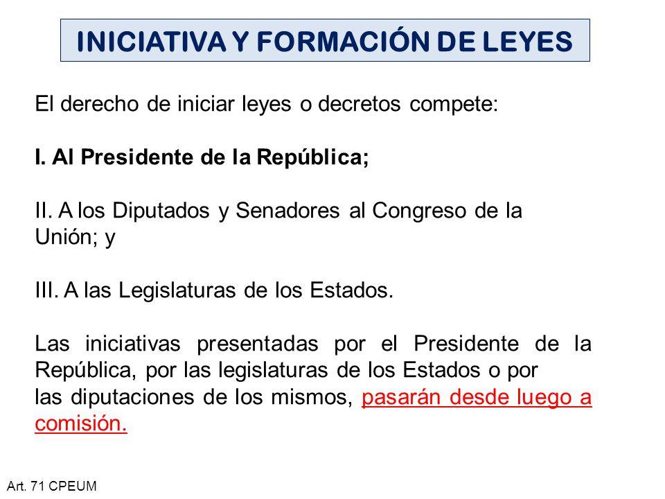INICIATIVA Y FORMACIÓN DE LEYES
