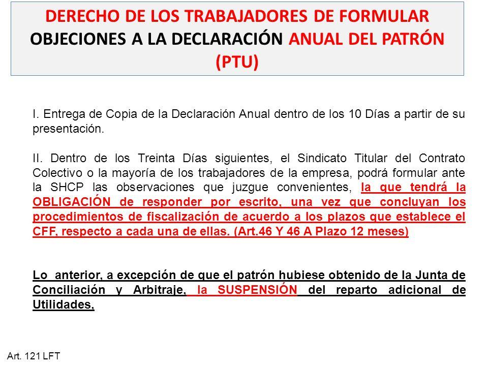 DERECHO DE LOS TRABAJADORES DE FORMULAR OBJECIONES A LA DECLARACIÓN ANUAL DEL PATRÓN (PTU)