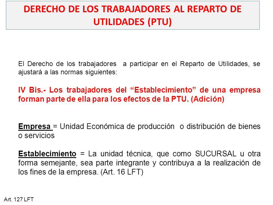 DERECHO DE LOS TRABAJADORES AL REPARTO DE UTILIDADES (PTU)