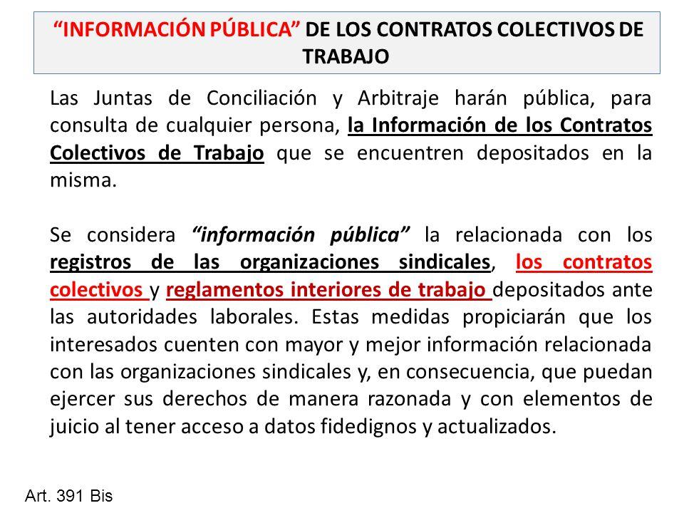INFORMACIÓN PÚBLICA DE LOS CONTRATOS COLECTIVOS DE TRABAJO