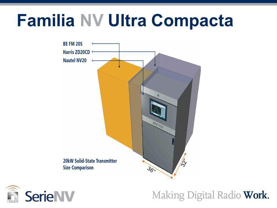Familia NV Ultra Compacta