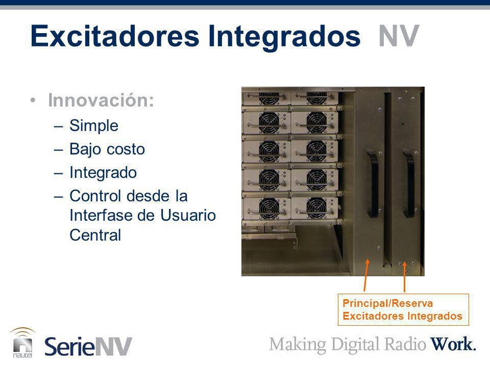 Excitadores Integrados NV