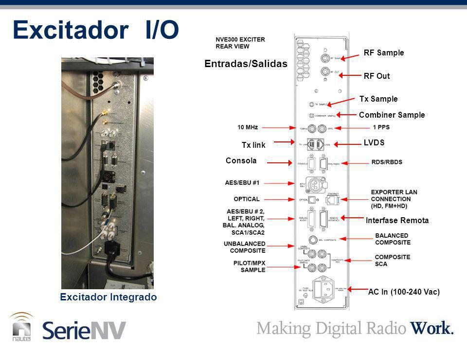 Excitador I/O Entradas/Salidas Excitador Integrado RF Sample RF Out