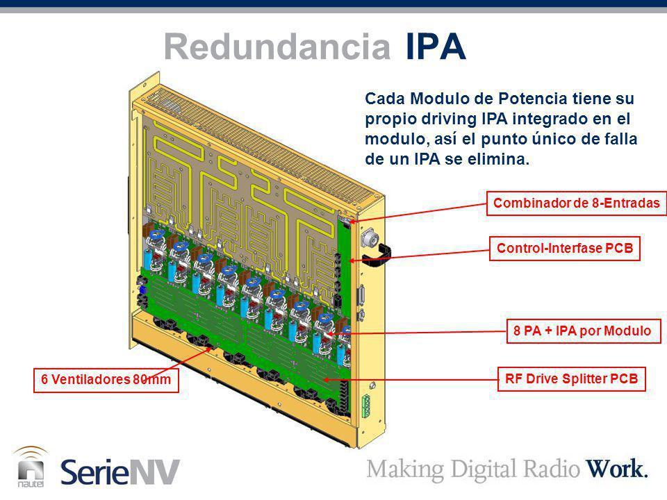 Redundancia IPA Cada Modulo de Potencia tiene su propio driving IPA integrado en el modulo, así el punto único de falla de un IPA se elimina.