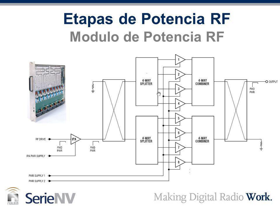 Etapas de Potencia RF Modulo de Potencia RF