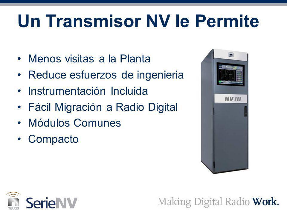 Un Transmisor NV le Permite