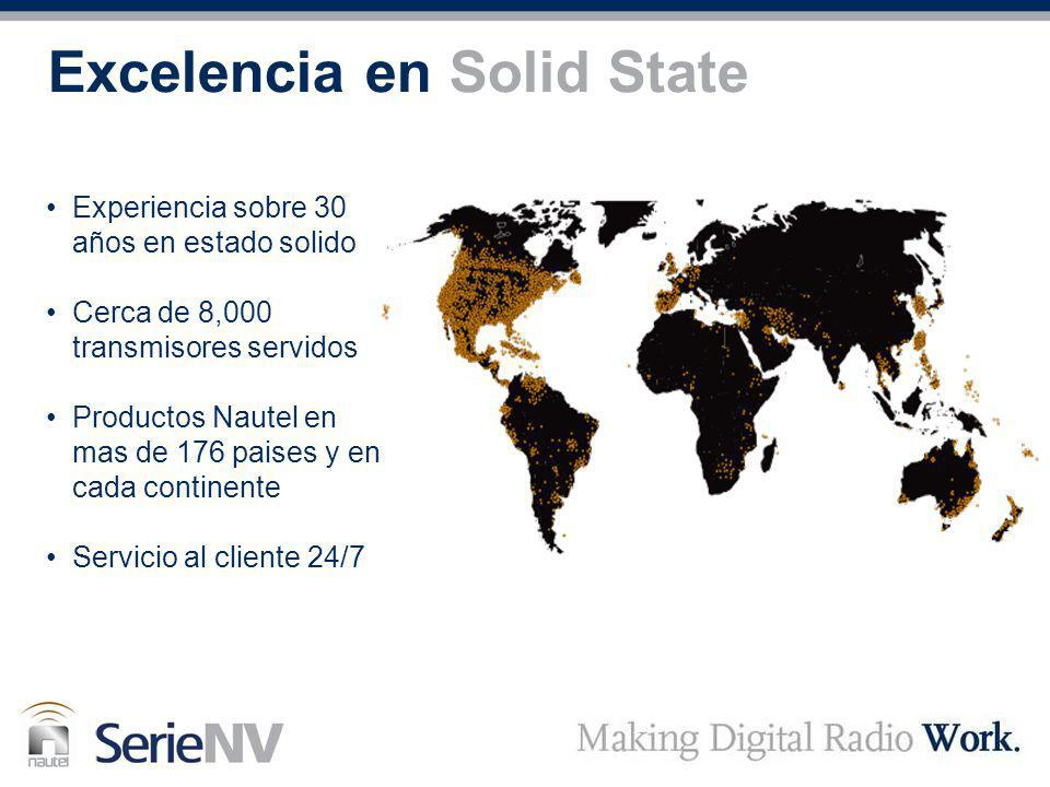 Excelencia en Solid State