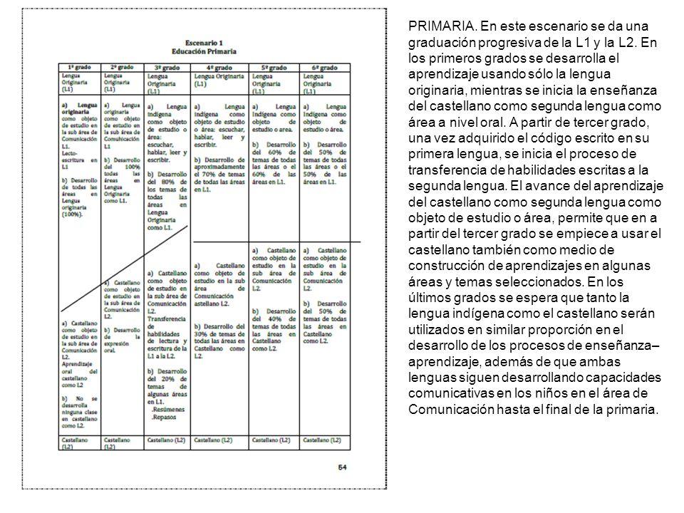 PRIMARIA. En este escenario se da una graduación progresiva de la L1 y la L2.