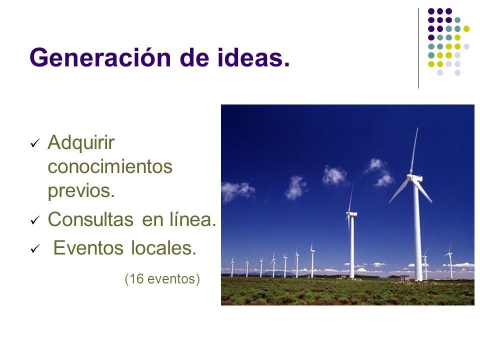 Generación de ideas. Adquirir conocimientos previos.