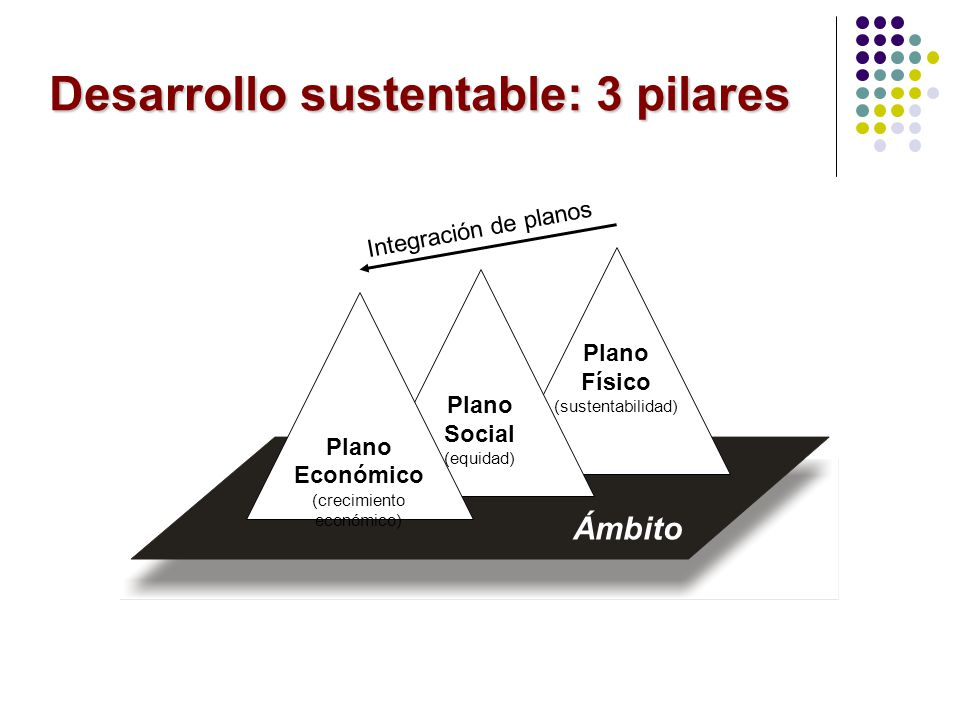 Desarrollo sustentable: 3 pilares
