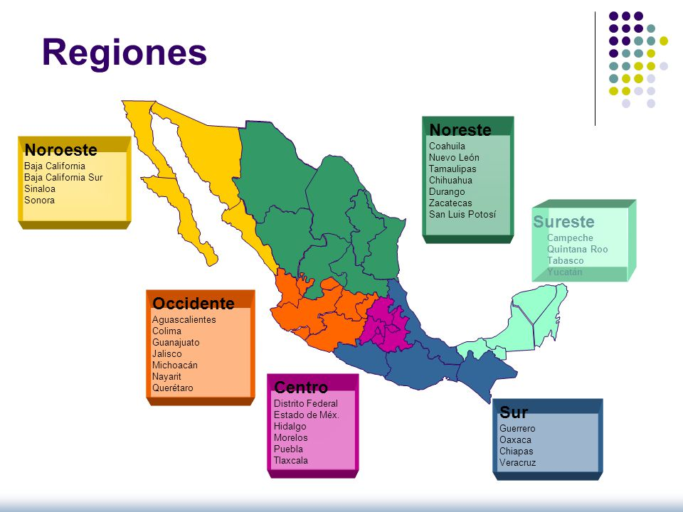 Regiones Noreste Noroeste Sureste Occidente Centro Sur Coahuila