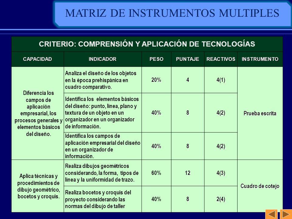 CRITERIO: COMPRENSIÓN Y APLICACIÓN DE TECNOLOGÍAS