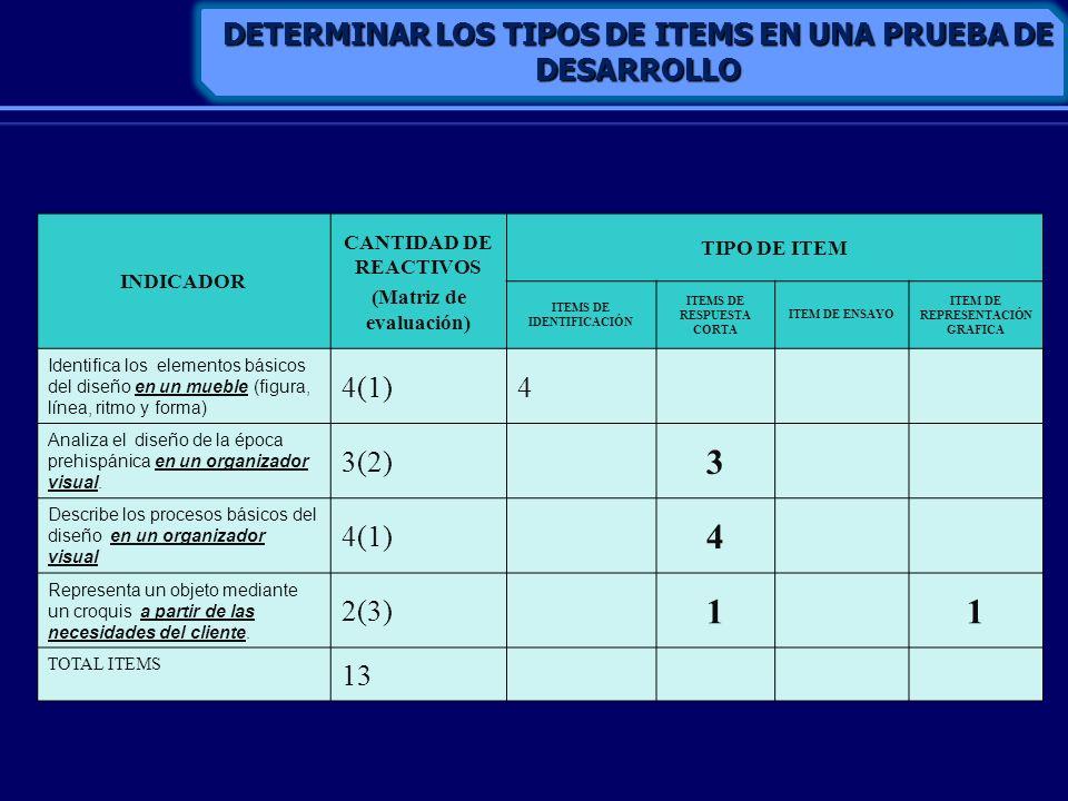 3 1 DETERMINAR LOS TIPOS DE ITEMS EN UNA PRUEBA DE DESARROLLO 4(1) 4