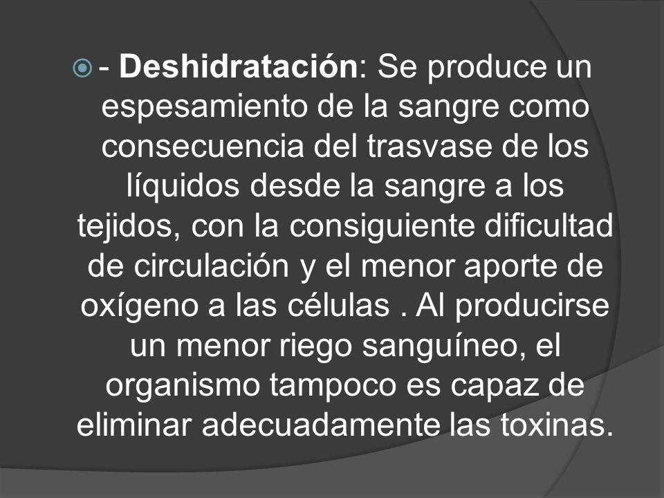 - Deshidratación: Se produce un espesamiento de la sangre como consecuencia del trasvase de los líquidos desde la sangre a los tejidos, con la consiguiente dificultad de circulación y el menor aporte de oxígeno a las células .