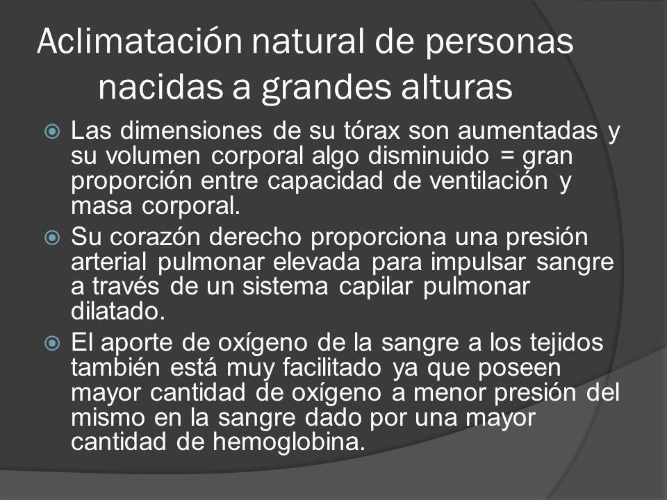 Aclimatación natural de personas nacidas a grandes alturas