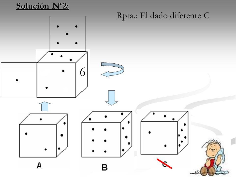 Solución Nº2: 11 ro Coanmat Rpta.: El dado diferente C 6
