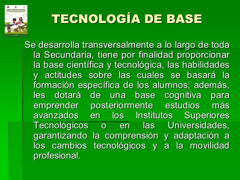 TECNOLOGÍA DE BASE