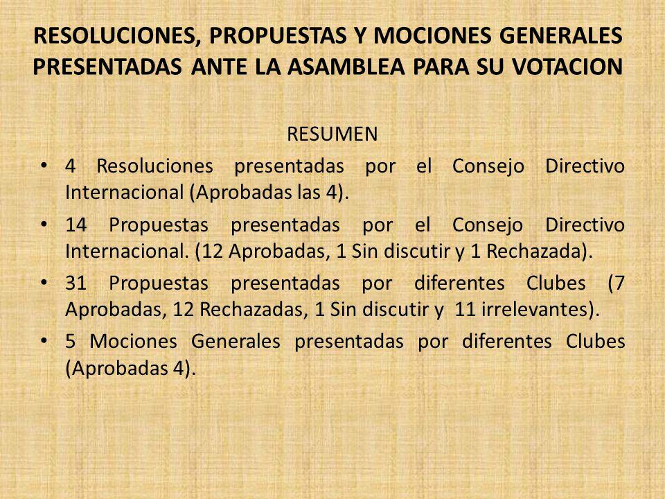 RESOLUCIONES, PROPUESTAS Y MOCIONES GENERALES PRESENTADAS ANTE LA ASAMBLEA PARA SU VOTACION