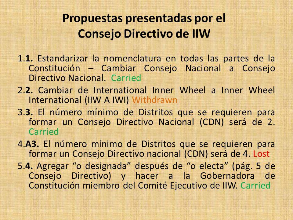 Propuestas presentadas por el Consejo Directivo de IIW